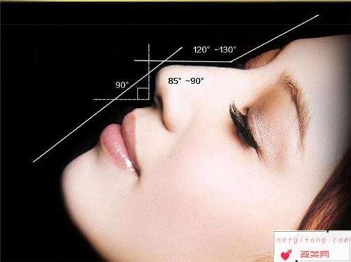 隆鼻小常识_隆鼻手术的适合人群是?