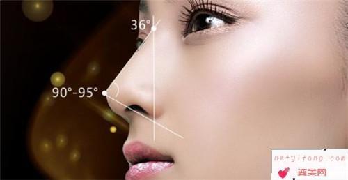 隆鼻术的注意事宜_隆鼻术可用于哪些人?