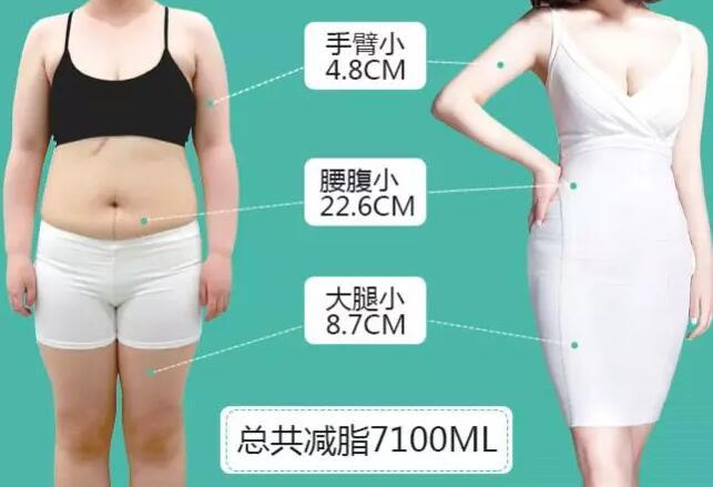 在这次疫情中你是否成为了胖子