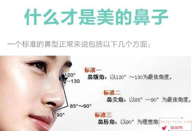 假体隆鼻的优点多还是缺点多?
