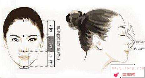 隆鼻有哪些方法?哪一种最好?