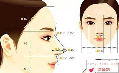 隆鼻术后的后遗症都有哪些