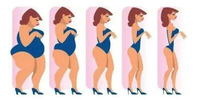 肥胖人都想知道的吸脂问题大盘点